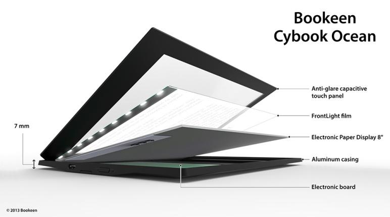 Cybook Ocean Design