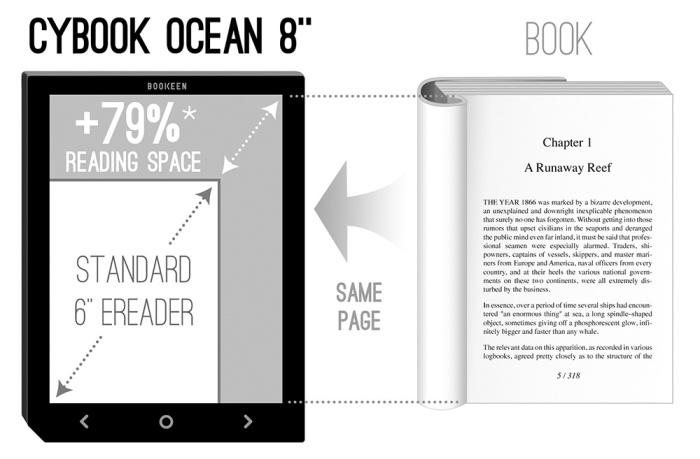 Ocean vs Book
